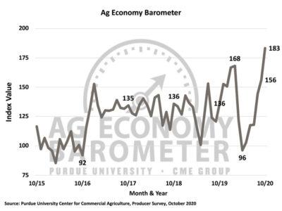 Ag Economy Barometer Oct 20