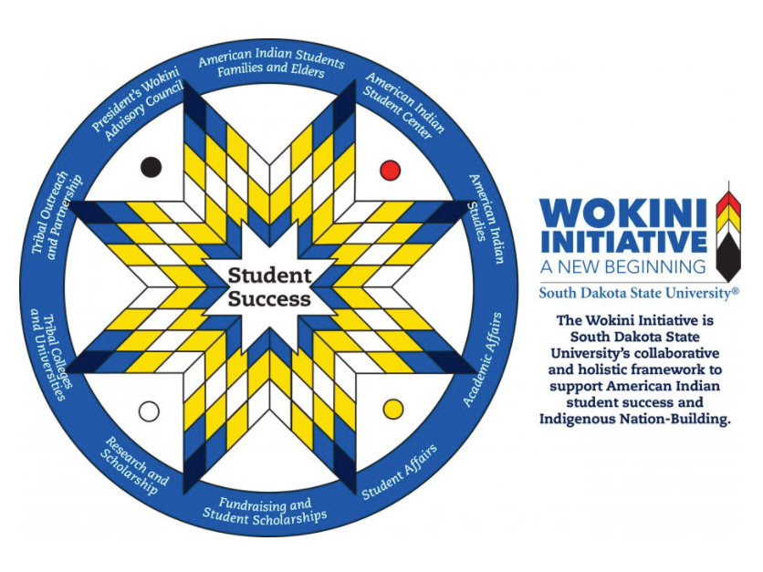Wokini Initiative