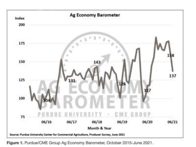 ageconomybarometerJune2021.jpg