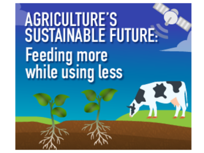 Agriculture's sustainable future 836x627