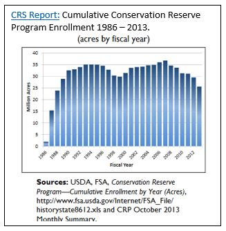 CRS Report